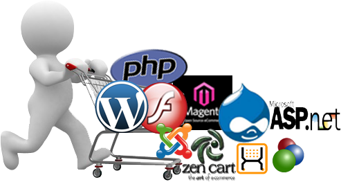 Ecommerce Web Development – A Crucial Concept for Online Business